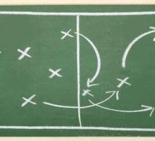 Stanovení taktiky vedoucí k dosažení cílů v marketingovém plánu